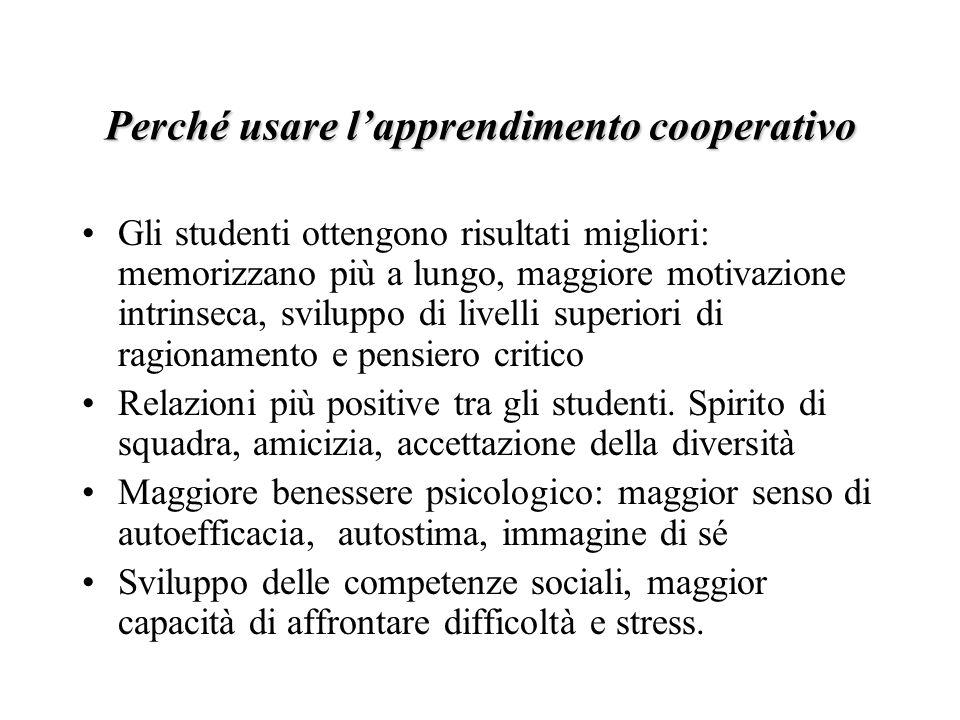 Perché usare lapprendimento cooperativo Gli studenti ottengono risultati migliori: memorizzano più a lungo, maggiore motivazione intrinseca, sviluppo