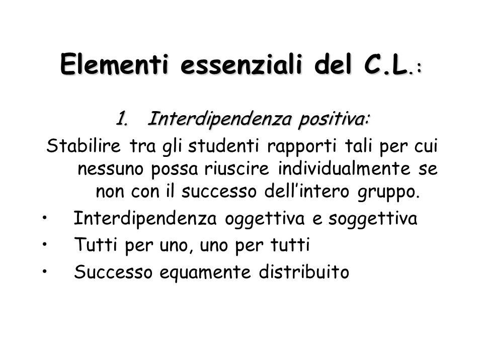 Elementi essenziali del C.L.: 1.Interdipendenza positiva: Stabilire tra gli studenti rapporti tali per cui nessuno possa riuscire individualmente se n