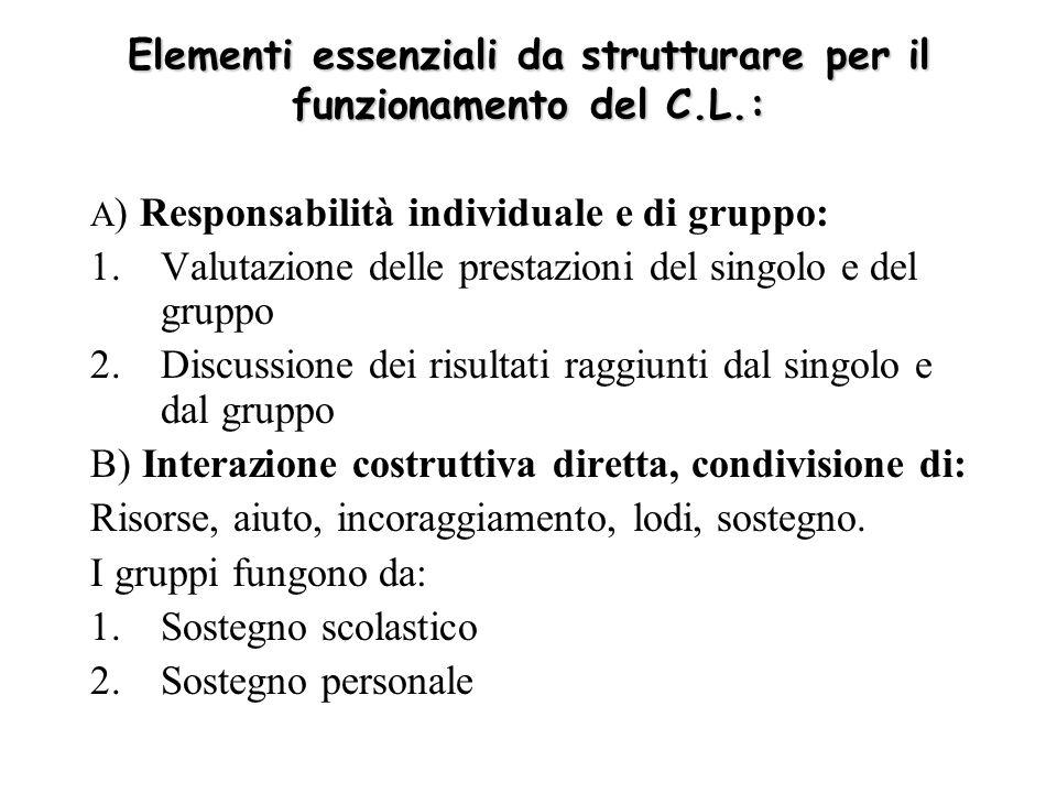 Elementi essenziali da strutturare per il funzionamento del C.L.: A ) Responsabilità individuale e di gruppo: 1.Valutazione delle prestazioni del sing