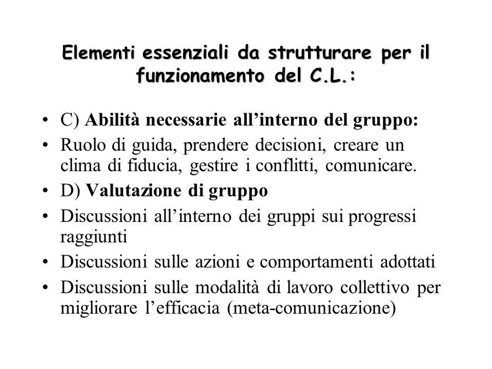 Elementi essenziali da strutturare per il funzionamento del C.L.: C) Abilità necessarie allinterno del gruppo: Ruolo di guida, prendere decisioni, cre
