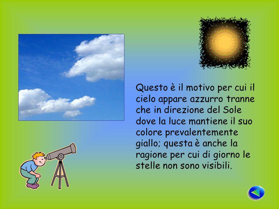 Questo è il motivo per cui il cielo appare azzurro tranne che in direzione del Sole dove la luce mantiene il suo colore prevalentemente giallo; questa è anche la ragione per cui di giorno le stelle non sono visibili.