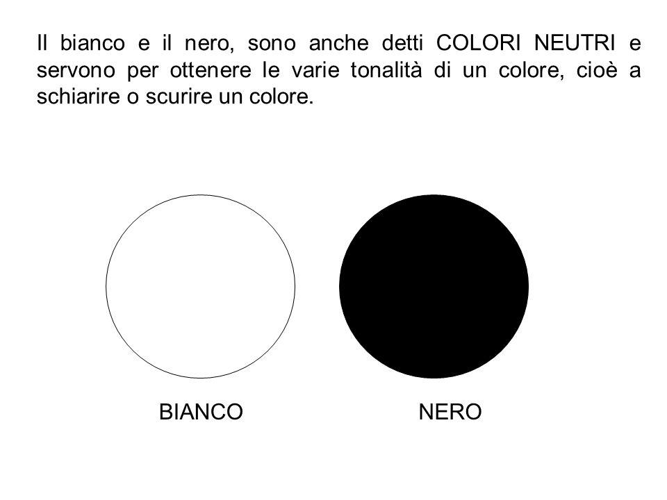 E il bianco deriva dalla sovrapposizione di tre fasci di luce rispettivamente verde, blu e arancione (sintesi additiva).