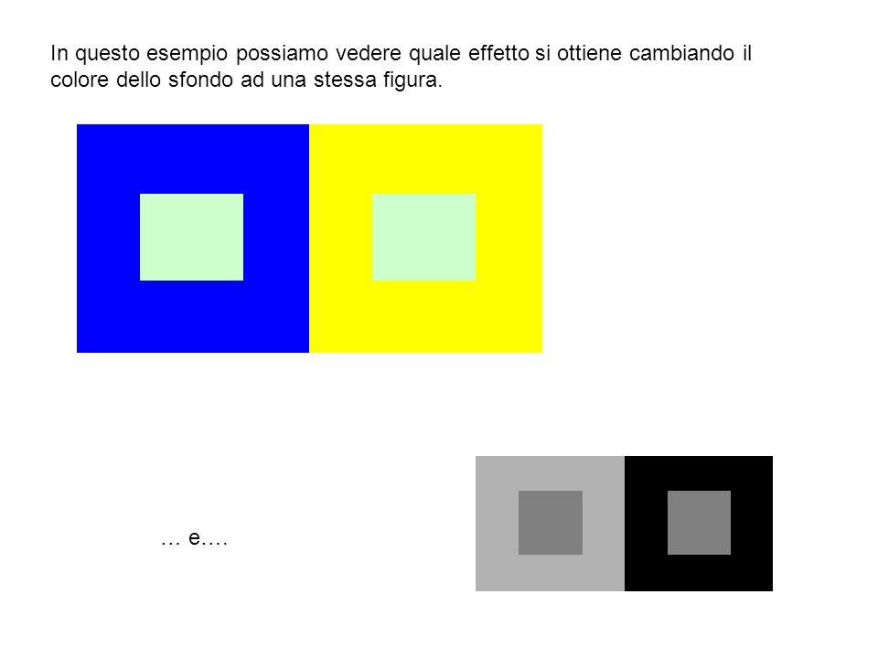 Usando il disco cromatico assieme a triangoli e quadrilateri possiamo facilmente identificare i colori che sono in equilibrio fra loro.