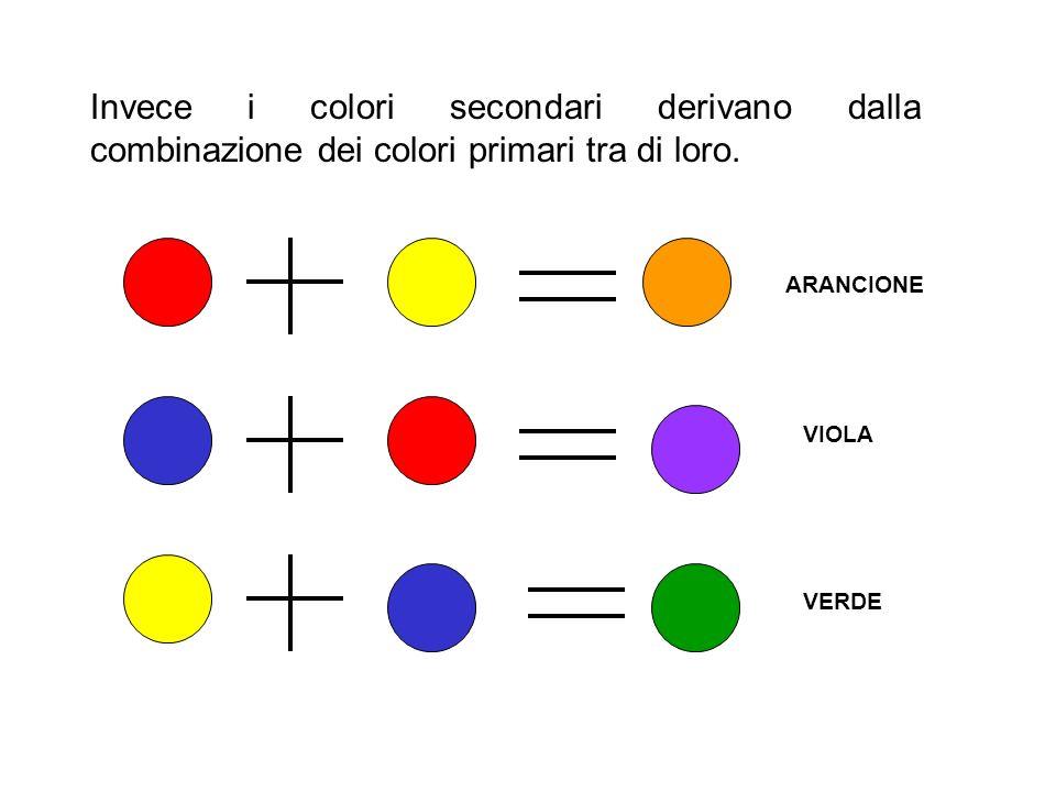 I COLORI FONDAMENTALI SONO TRE ROSSOGIALLOBLU Essi si chiamano colori primari perché, per loro natura, sono impossibili da riprodurre mediante mescola