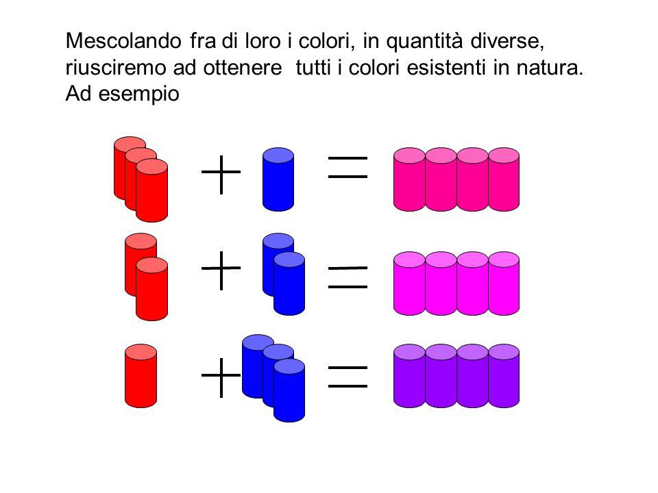 Ogni colore è influenzato dai colori vicini e dallo sfondo in cui è posto.