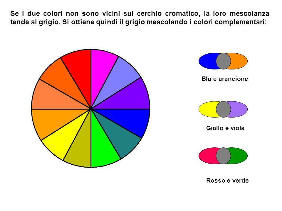 Se i due colori non sono vicini sul cerchio cromatico, la loro mescolanza tende al grigio.