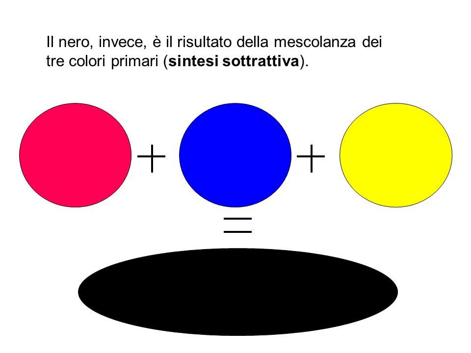 Se i due colori non sono vicini sul cerchio cromatico, la loro mescolanza tende al grigio. Si ottiene quindi il grigio mescolando i colori complementa