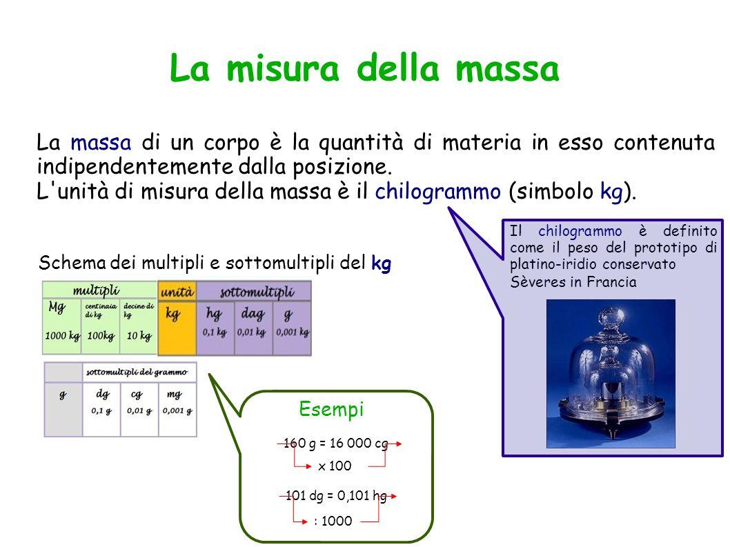 La misura della massa La massa di un corpo è la quantità di materia in esso contenuta indipendentemente dalla posizione. L'unità di misura della massa