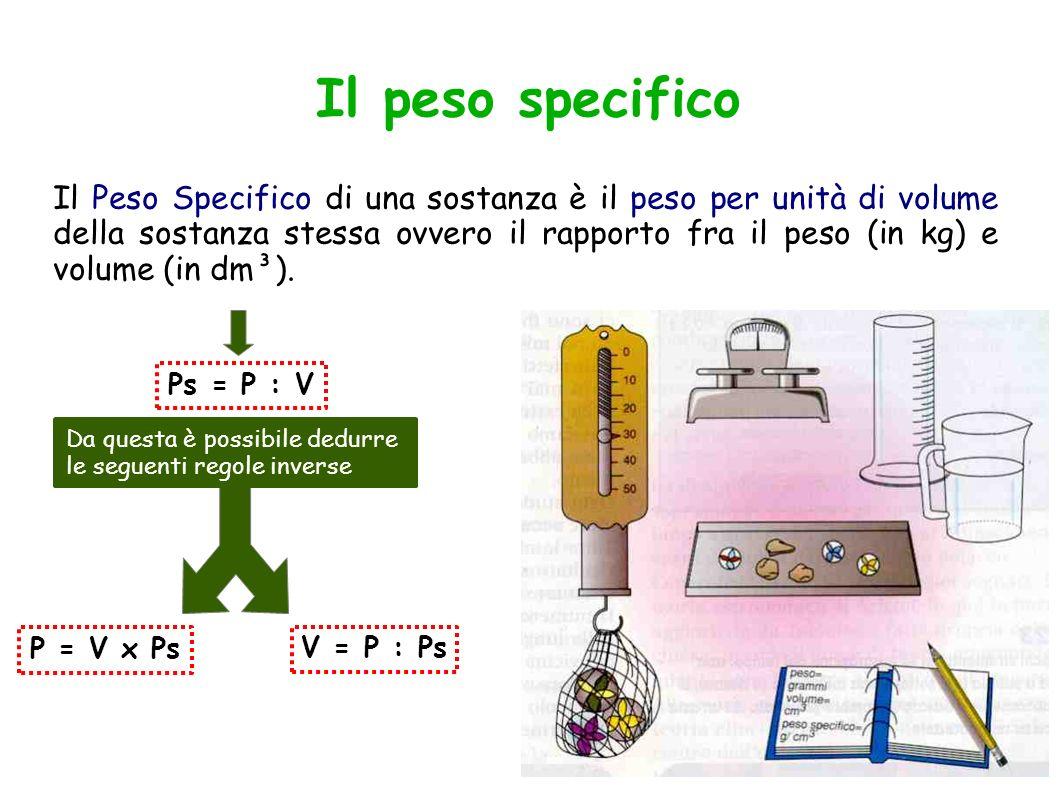 Il peso specifico Il Peso Specifico di una sostanza è il peso per unità di volume della sostanza stessa ovvero il rapporto fra il peso (in kg) e volum
