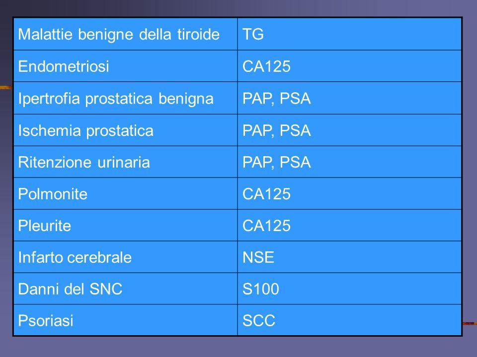 Malattie benigne della tiroideTG EndometriosiCA125 Ipertrofia prostatica benignaPAP, PSA Ischemia prostaticaPAP, PSA Ritenzione urinariaPAP, PSA Polmo