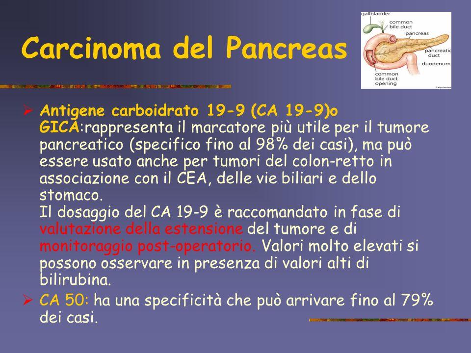 Carcinoma del Pancreas Antigene carboidrato 19-9 (CA 19-9)o GICA:rappresenta il marcatore più utile per il tumore pancreatico (specifico fino al 98% d