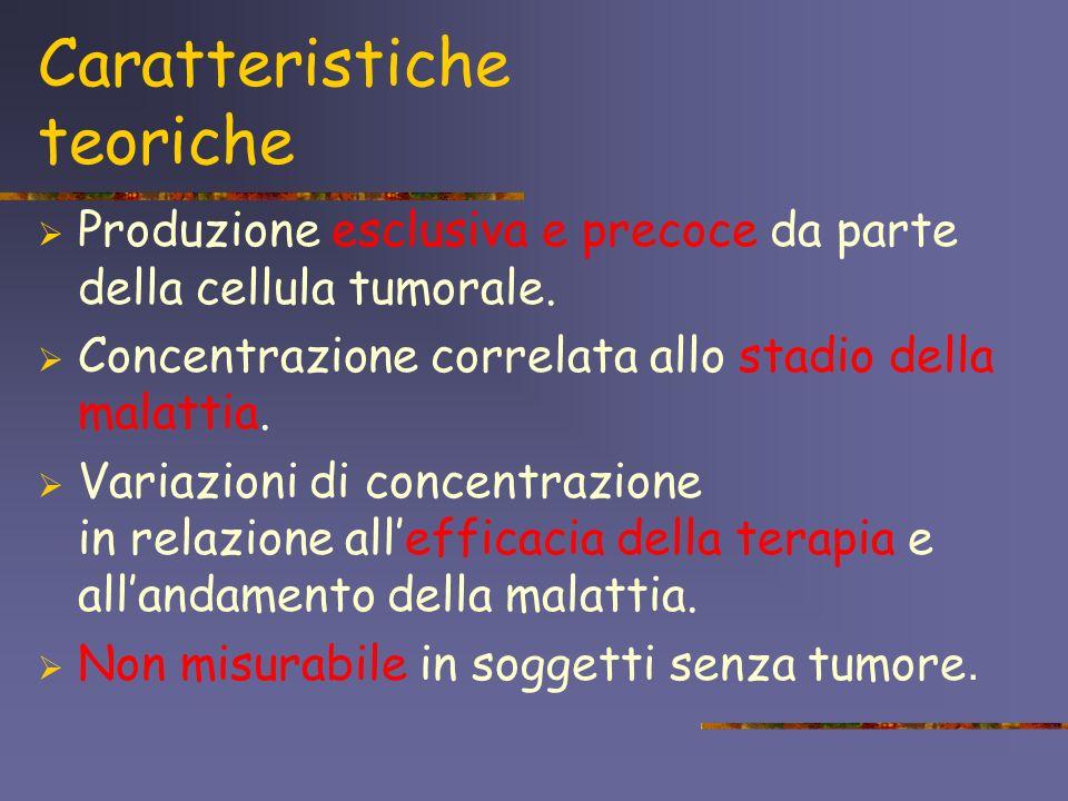 Caratteristiche teoriche Produzione esclusiva e precoce da parte della cellula tumorale. Concentrazione correlata allo stadio della malattia. Variazio