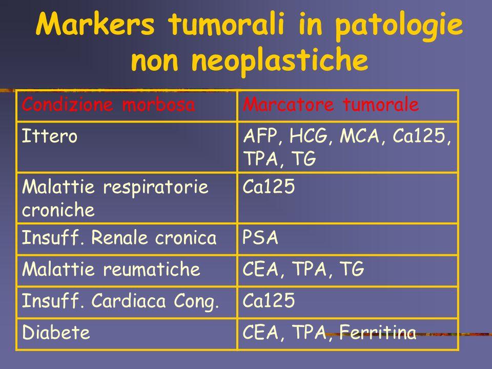 Markers tumorali in patologie non neoplastiche Condizione morbosaMarcatore tumorale ItteroAFP, HCG, MCA, Ca125, TPA, TG Malattie respiratorie croniche