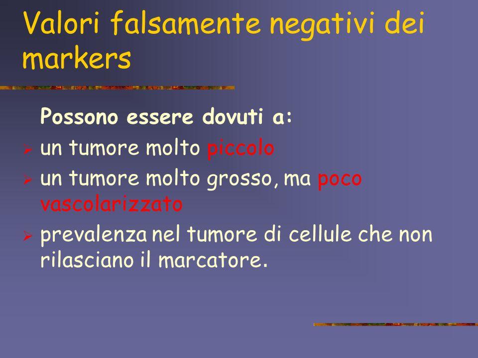 Valori falsamente negativi dei markers Possono essere dovuti a: un tumore molto piccolo un tumore molto grosso, ma poco vascolarizzato prevalenza nel