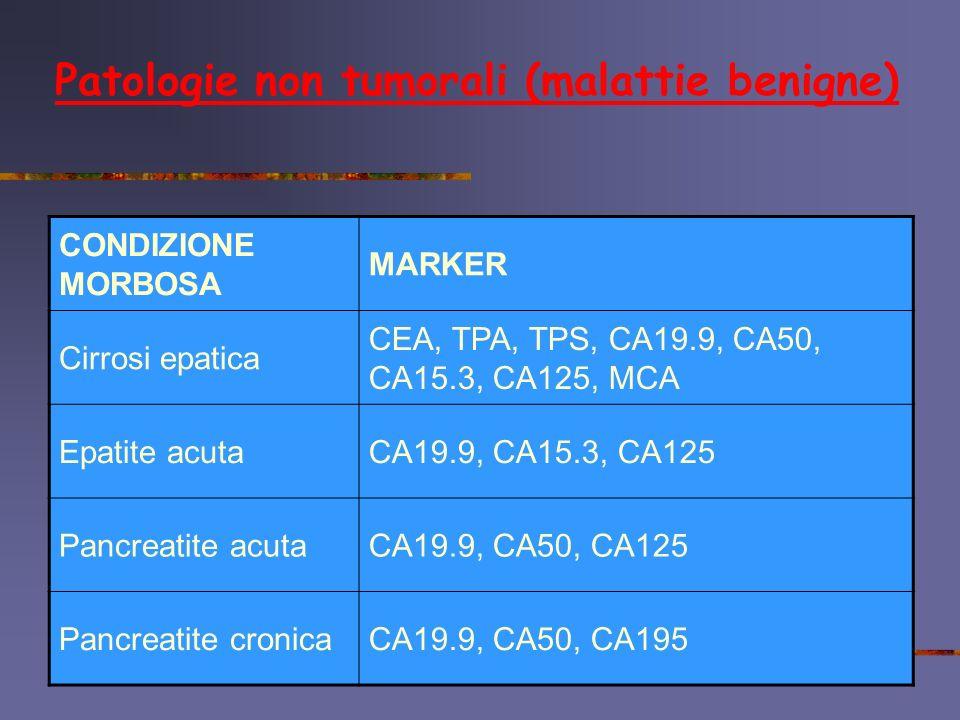 Patologie non tumorali (malattie benigne) CONDIZIONE MORBOSA MARKER Cirrosi epatica CEA, TPA, TPS, CA19.9, CA50, CA15.3, CA125, MCA Epatite acutaCA19.