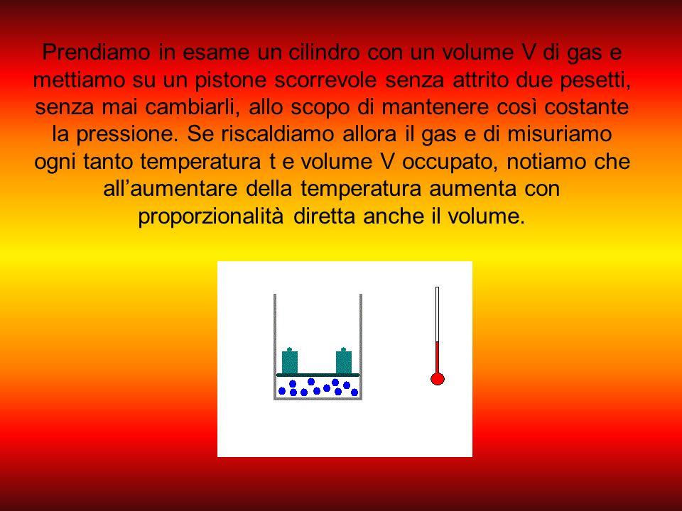 Prendiamo in esame un cilindro con un volume V di gas e mettiamo su un pistone scorrevole senza attrito due pesetti, senza mai cambiarli, allo scopo di mantenere così costante la pressione.