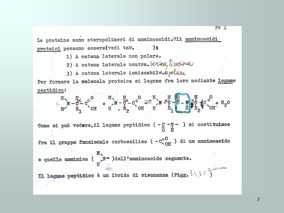 Precipitazione con mezzi chimici Acidi minerali forti Reattivi degli alcaloidi Sali di metalli pesanti Sali dei metalli alcalini o alcalini-terrosi alcool 14