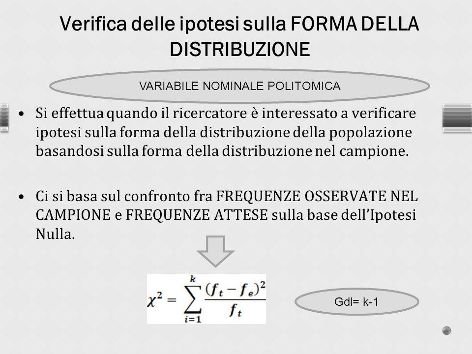 Si effettua quando il ricercatore è interessato a verificare ipotesi sulla forma della distribuzione della popolazione basandosi sulla forma della distribuzione nel campione.