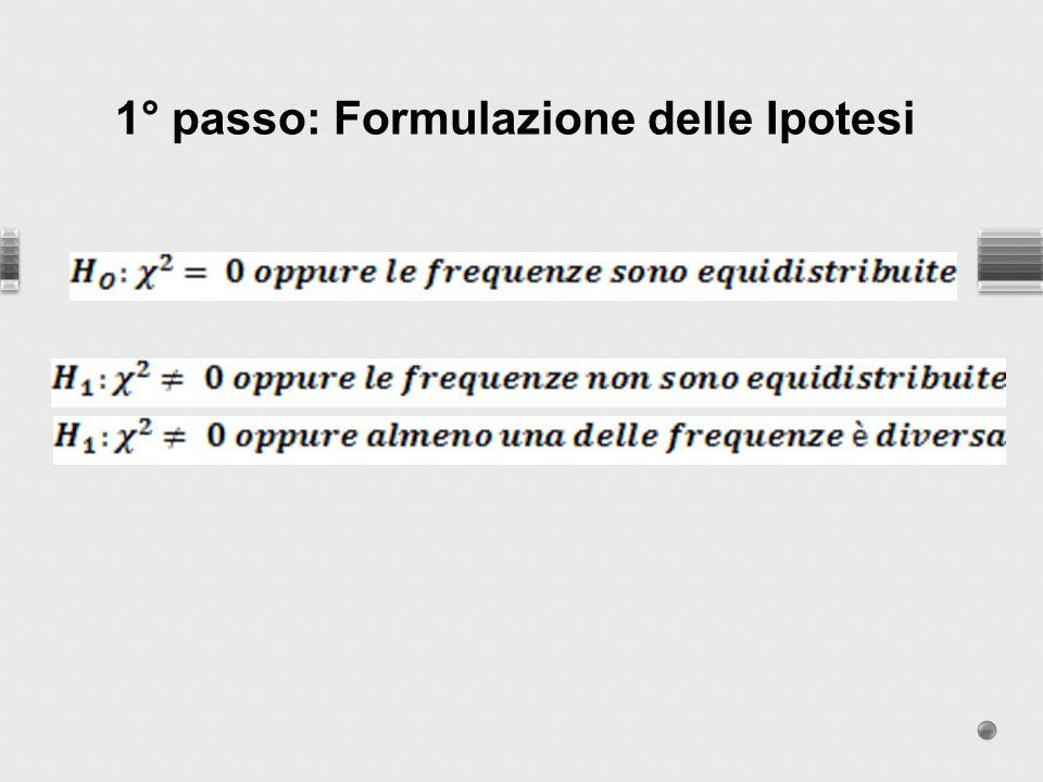 1° passo: Formulazione delle Ipotesi