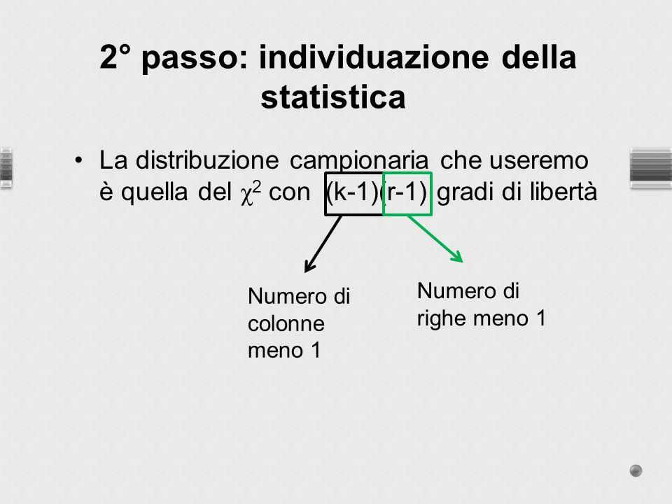 La distribuzione campionaria che useremo è quella del χ 2 con (k-1)(r-1) gradi di libertà 2° passo: individuazione della statistica Numero di colonne meno 1 Numero di righe meno 1