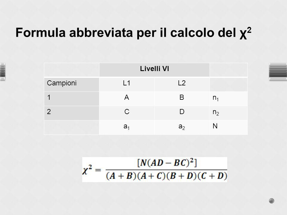 Formula abbreviata per il calcolo del χ 2 Livelli VI CampioniL1L2 1ABn1n1 2CDn2n2 a1a1 a2a2 N