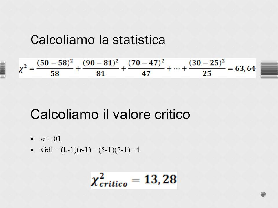 α =.01 Gdl = (k-1)(r-1) = (5-1)(2-1)= 4 Calcoliamo la statistica Calcoliamo il valore critico