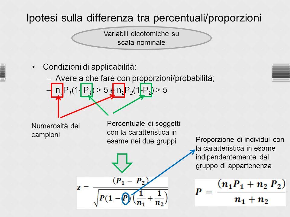 Condizioni di applicabilità: –Avere a che fare con proporzioni/probabilità; –n 1 P 1 (1- P 1 ) > 5 e n 2 P 2 (1-P 2 ) > 5 Ipotesi sulla differenza tra percentuali/proporzioni Variabili dicotomiche su scala nominale Numerosità dei campioni Percentuale di soggetti con la caratteristica in esame nei due gruppi Proporzione di individui con la caratteristica in esame indipendentemente dal gruppo di appartenenza
