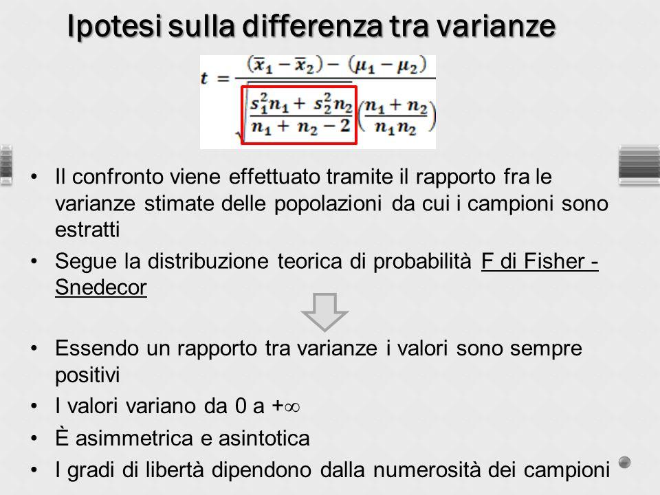 Il confronto viene effettuato tramite il rapporto fra le varianze stimate delle popolazioni da cui i campioni sono estratti Segue la distribuzione teorica di probabilità F di Fisher - Snedecor Ipotesi sulla differenza tra varianze Essendo un rapporto tra varianze i valori sono sempre positivi I valori variano da 0 a + È asimmetrica e asintotica I gradi di libertà dipendono dalla numerosità dei campioni