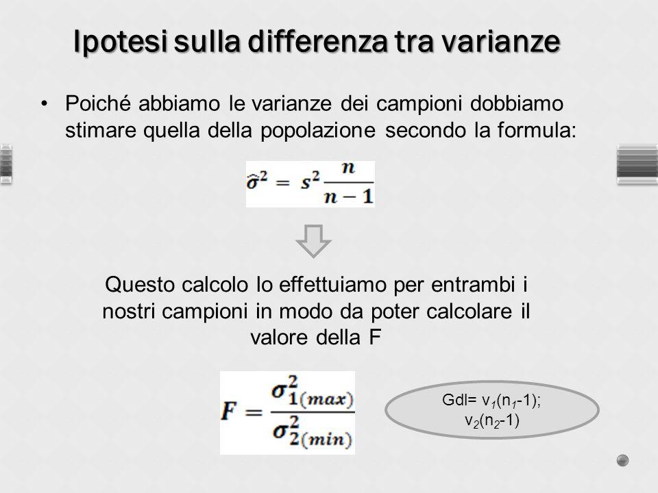 Poiché abbiamo le varianze dei campioni dobbiamo stimare quella della popolazione secondo la formula: Ipotesi sulla differenza tra varianze Questo calcolo lo effettuiamo per entrambi i nostri campioni in modo da poter calcolare il valore della F Gdl= v 1 (n 1 -1); v 2 (n 2 -1)