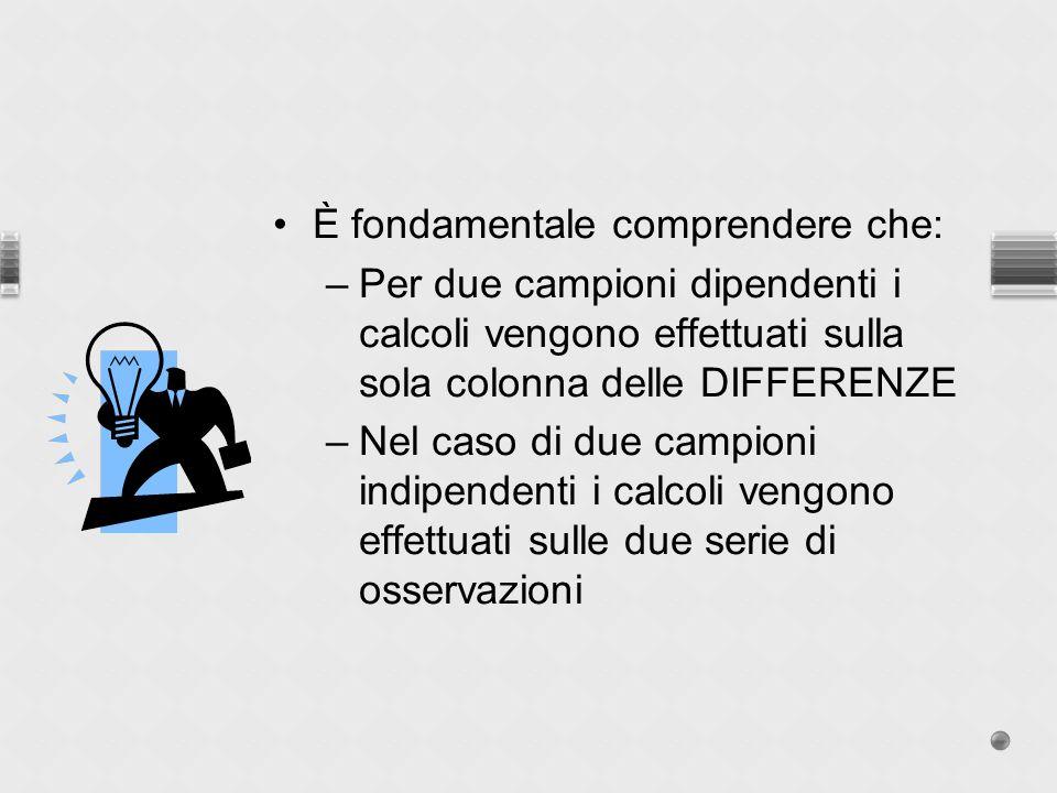 È fondamentale comprendere che: –Per due campioni dipendenti i calcoli vengono effettuati sulla sola colonna delle DIFFERENZE –Nel caso di due campioni indipendenti i calcoli vengono effettuati sulle due serie di osservazioni