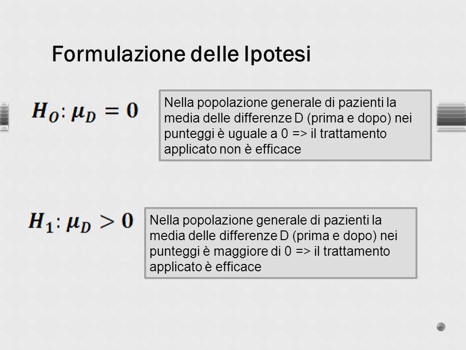 Formulazione delle Ipotesi Nella popolazione generale di pazienti la media delle differenze D (prima e dopo) nei punteggi è uguale a 0 => il trattamen