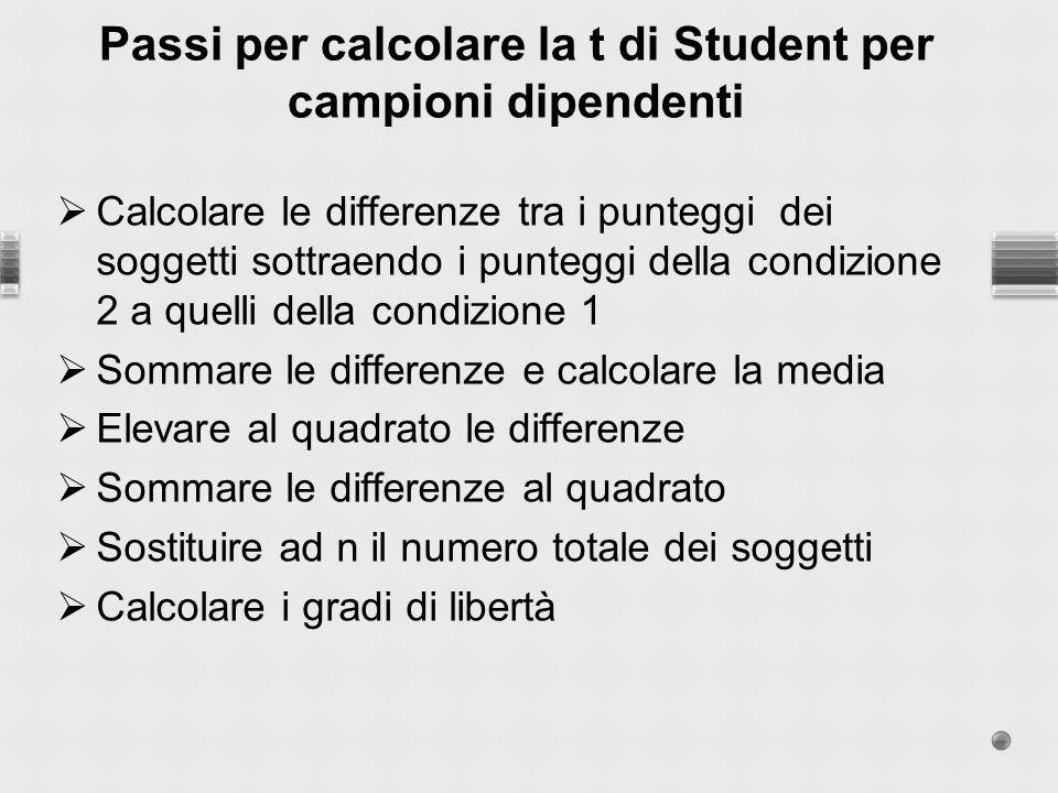Calcolare le differenze tra i punteggi dei soggetti sottraendo i punteggi della condizione 2 a quelli della condizione 1 Sommare le differenze e calco