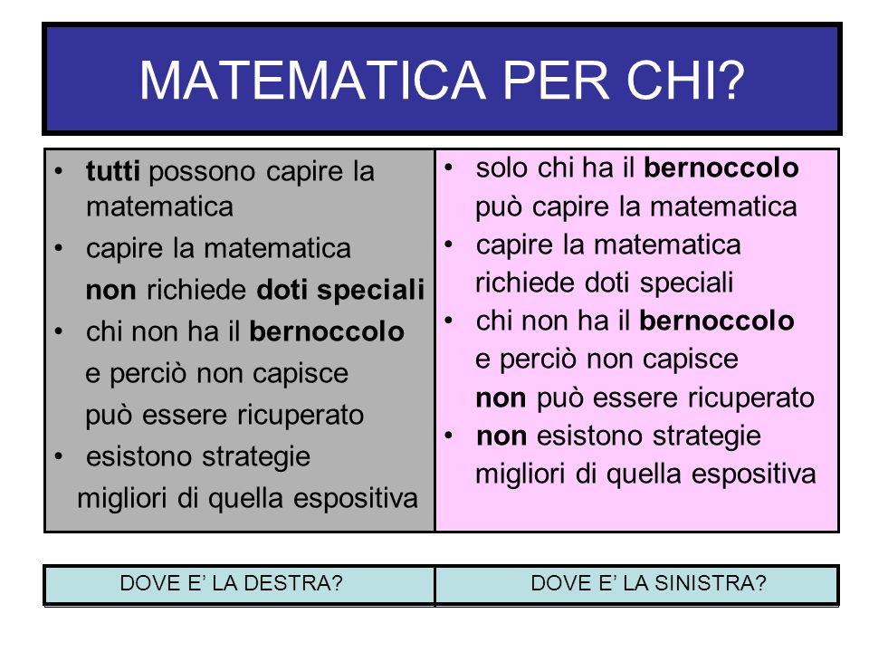 MATEMATICA PER CHI? tutti possono capire la matematica capire la matematica non richiede doti speciali chi non ha il bernoccolo e perciò non capisce p