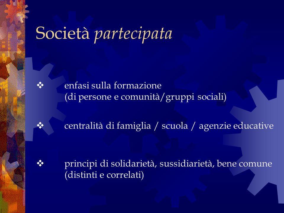 Società partecipata centralità di famiglia / scuola / agenzie educative enfasi sulla formazione (di persone e comunità/gruppi sociali) principi di solidarietà, sussidiarietà, bene comune (distinti e correlati)