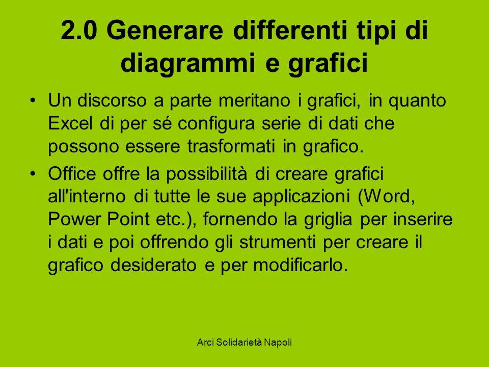 Arci Solidarietà Napoli 2.0 Generare differenti tipi di diagrammi e grafici Un discorso a parte meritano i grafici, in quanto Excel di per sé configur