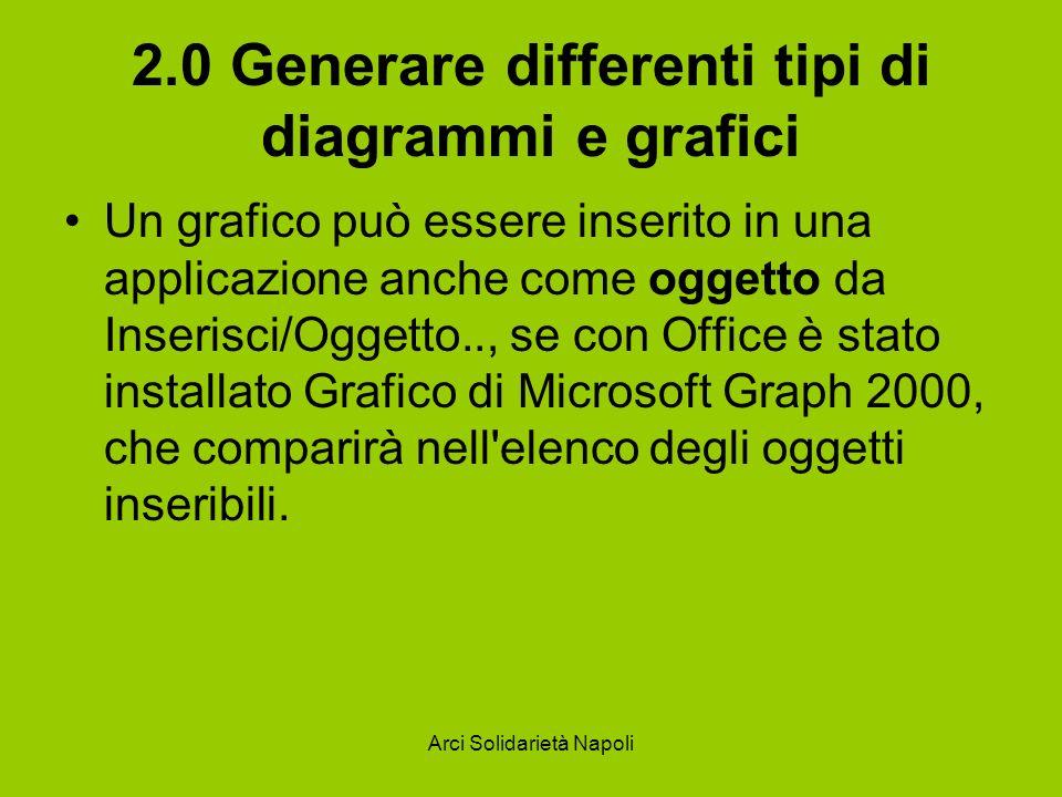 Arci Solidarietà Napoli 2.0 Generare differenti tipi di diagrammi e grafici Un grafico può essere inserito in una applicazione anche come oggetto da I