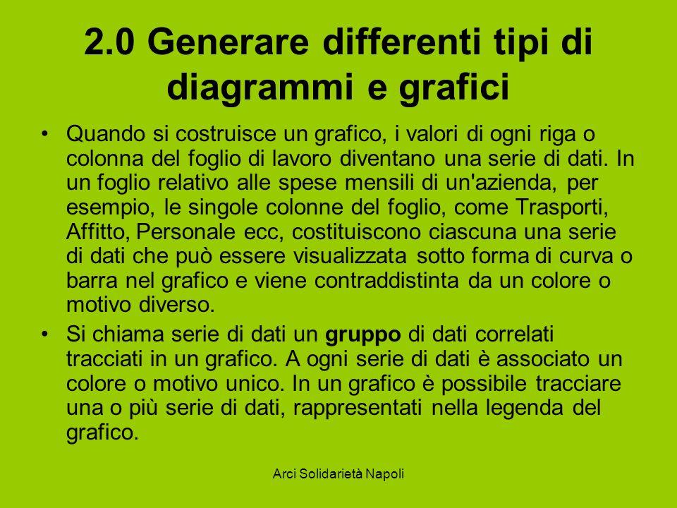 Arci Solidarietà Napoli 2.0 Generare differenti tipi di diagrammi e grafici Quando si costruisce un grafico, i valori di ogni riga o colonna del fogli