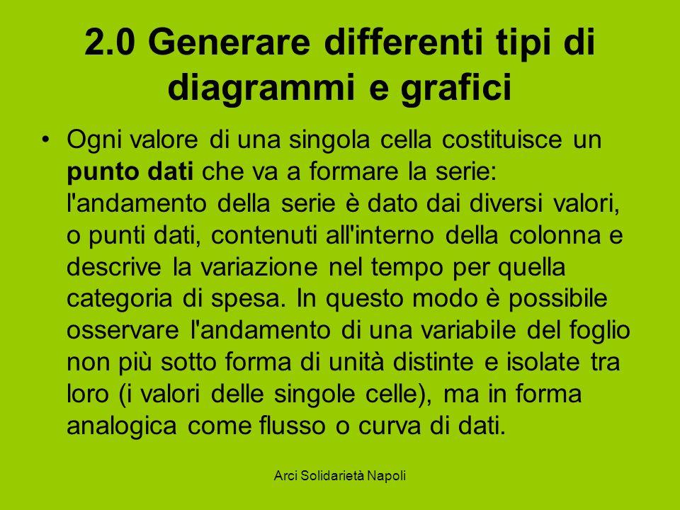 Arci Solidarietà Napoli 2.0 Generare differenti tipi di diagrammi e grafici Ogni valore di una singola cella costituisce un punto dati che va a formar