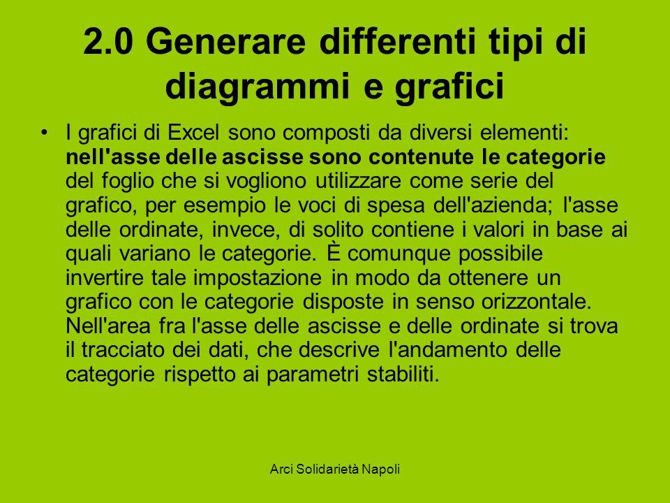 Arci Solidarietà Napoli 2.0 Generare differenti tipi di diagrammi e grafici I grafici di Excel sono composti da diversi elementi: nell'asse delle asci