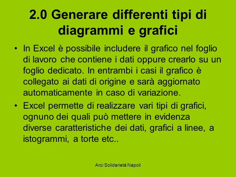 Arci Solidarietà Napoli 2.0 Generare differenti tipi di diagrammi e grafici In Excel è possibile includere il grafico nel foglio di lavoro che contien