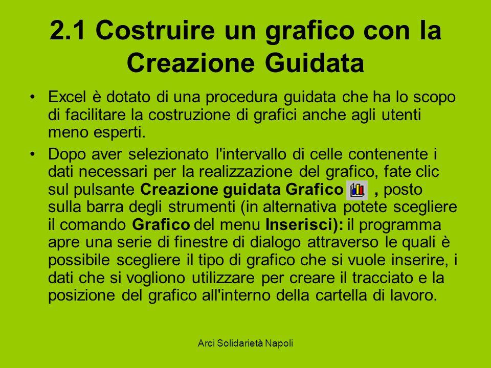 Arci Solidarietà Napoli 2.1 Costruire un grafico con la Creazione Guidata Excel è dotato di una procedura guidata che ha lo scopo di facilitare la cos