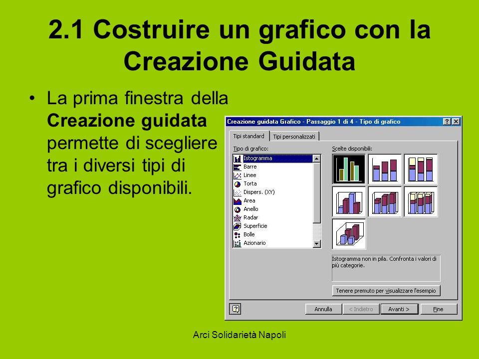 Arci Solidarietà Napoli 2.1 Costruire un grafico con la Creazione Guidata La prima finestra della Creazione guidata permette di scegliere tra i divers