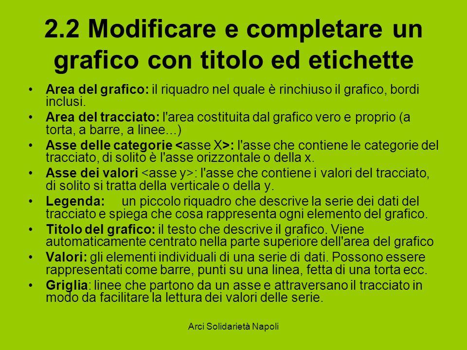 Arci Solidarietà Napoli 2.2 Modificare e completare un grafico con titolo ed etichette Area del grafico: il riquadro nel quale è rinchiuso il grafico,