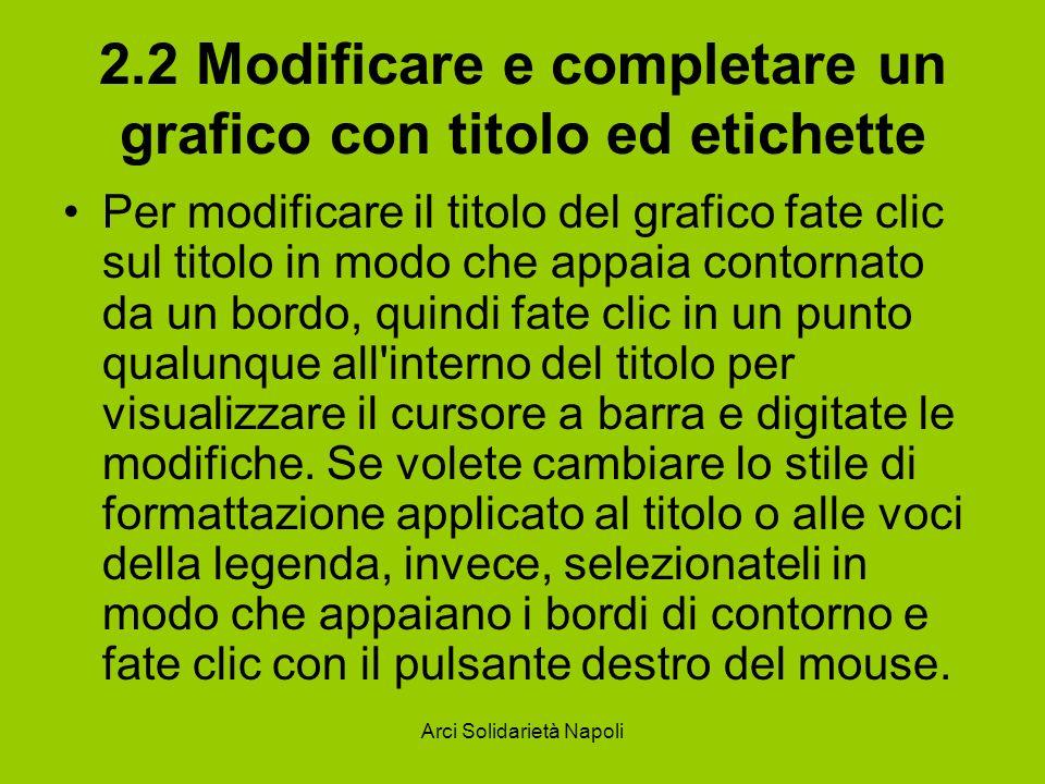 Arci Solidarietà Napoli 2.2 Modificare e completare un grafico con titolo ed etichette Per modificare il titolo del grafico fate clic sul titolo in mo
