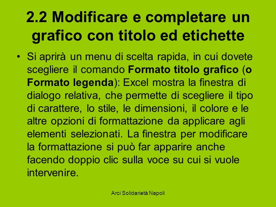 Arci Solidarietà Napoli 2.2 Modificare e completare un grafico con titolo ed etichette Si aprirà un menu di scelta rapida, in cui dovete scegliere il