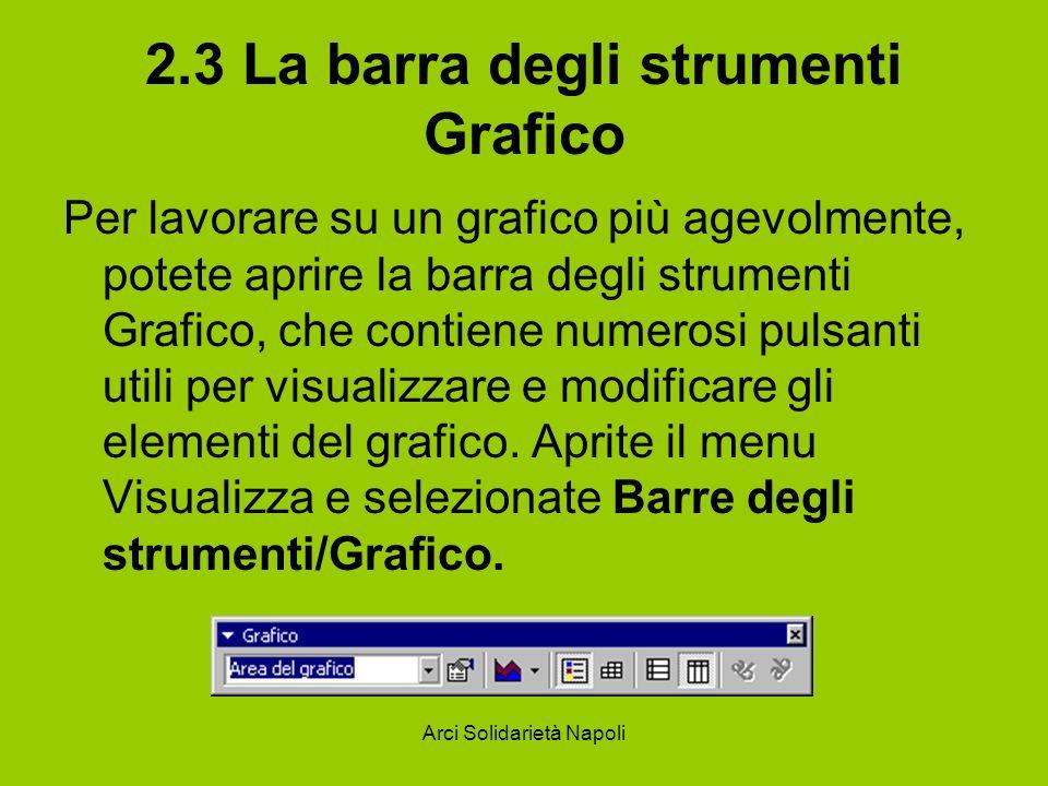 Arci Solidarietà Napoli 2.3 La barra degli strumenti Grafico Per lavorare su un grafico più agevolmente, potete aprire la barra degli strumenti Grafic