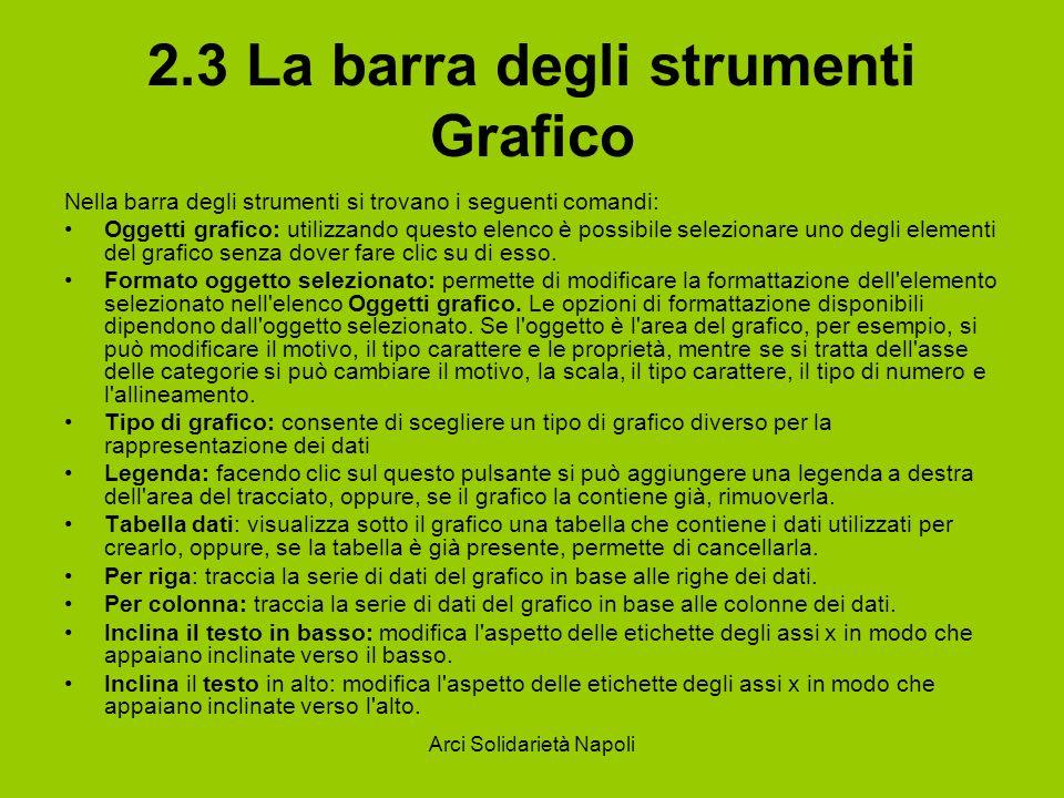 Arci Solidarietà Napoli 2.3 La barra degli strumenti Grafico Nella barra degli strumenti si trovano i seguenti comandi: Oggetti grafico: utilizzando q