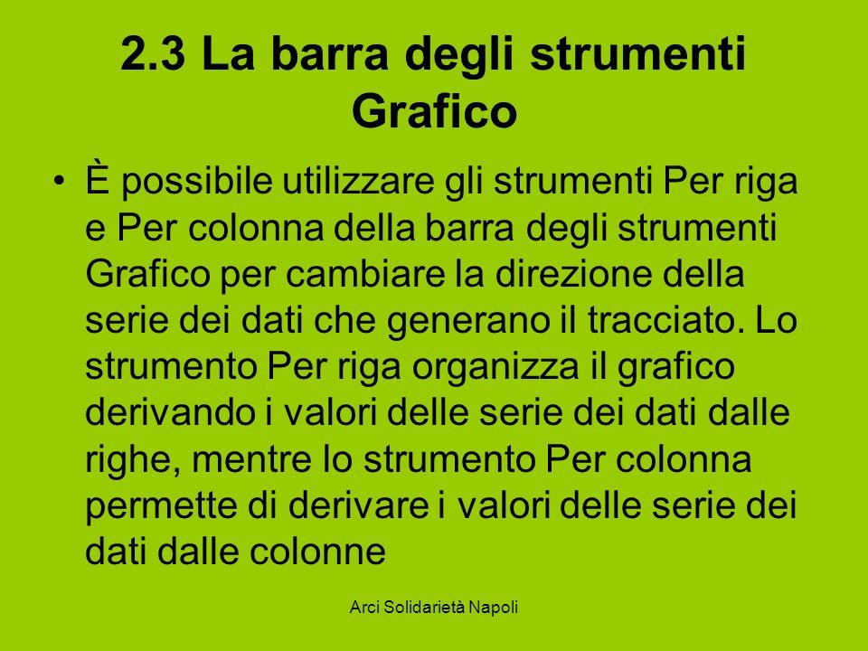 Arci Solidarietà Napoli 2.3 La barra degli strumenti Grafico È possibile utilizzare gli strumenti Per riga e Per colonna della barra degli strumenti G