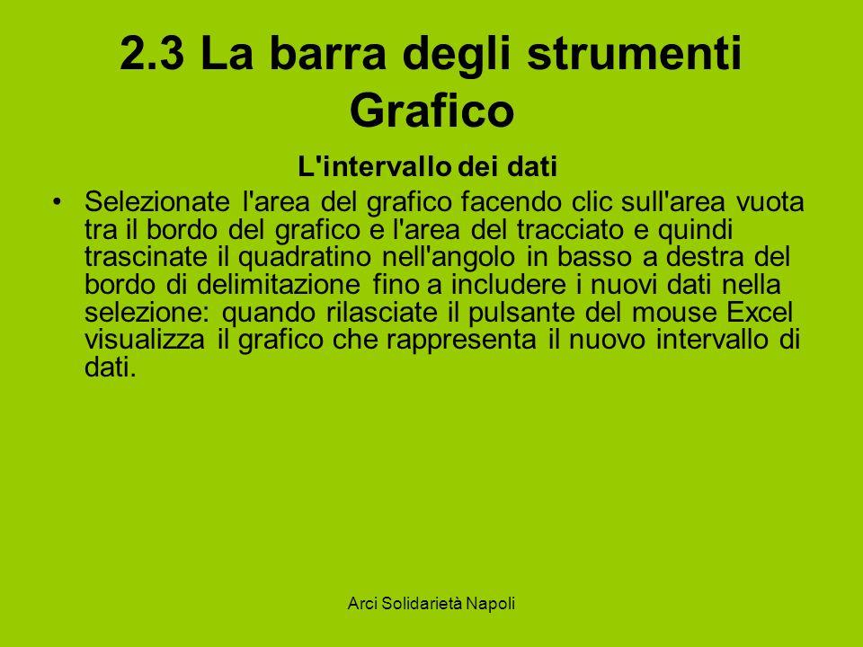 Arci Solidarietà Napoli 2.3 La barra degli strumenti Grafico L'intervallo dei dati Selezionate l'area del grafico facendo clic sull'area vuota tra il