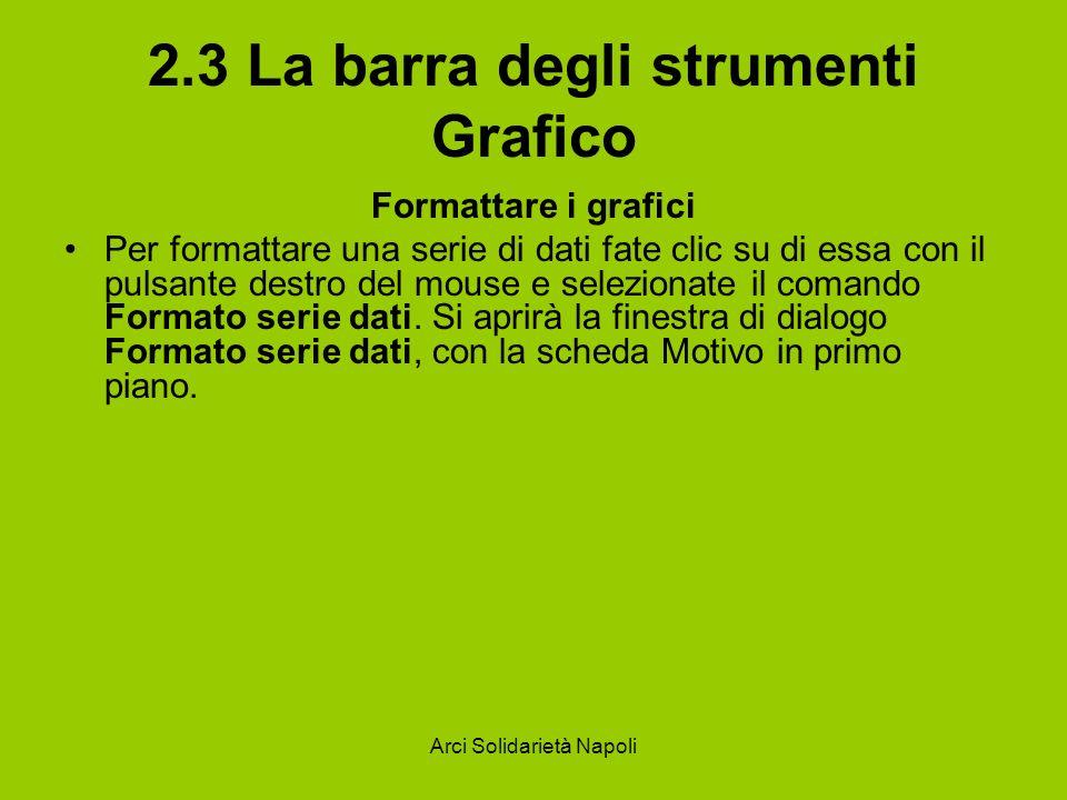 Arci Solidarietà Napoli 2.3 La barra degli strumenti Grafico Formattare i grafici Per formattare una serie di dati fate clic su di essa con il pulsant